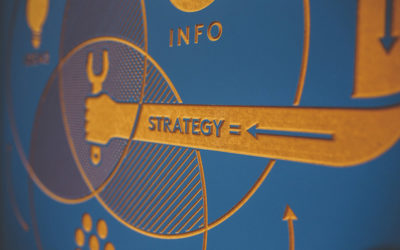 How to Create a Powerful Marketing and Sales Strategy