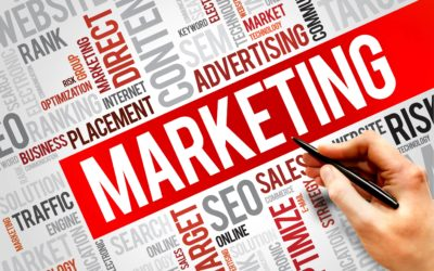 What is the difference between marketing, advertising, and branding?
